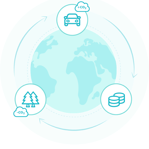 Offer carbon and ESG reporting to your business customers